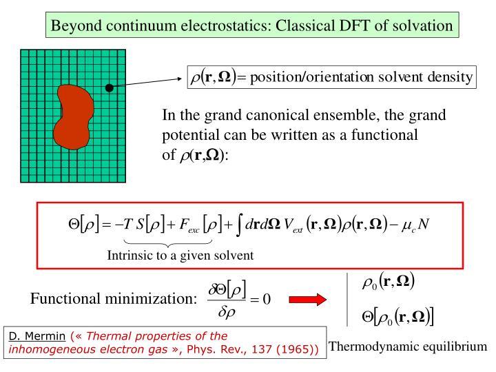 Beyond continuum electrostatics: Classical DFT of solvation