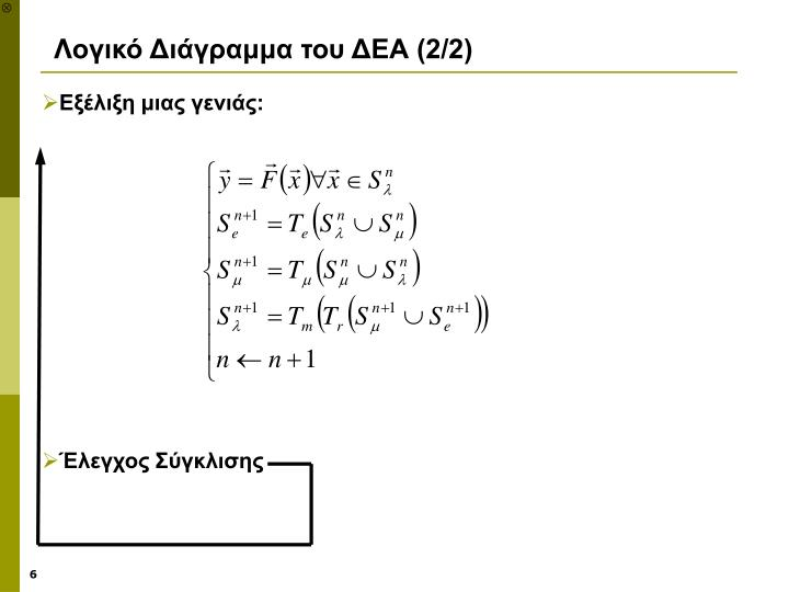 Λογικό Διάγραμμα του ΔΕΑ (2/2)