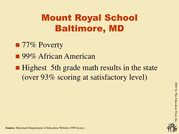 Mount Royal School