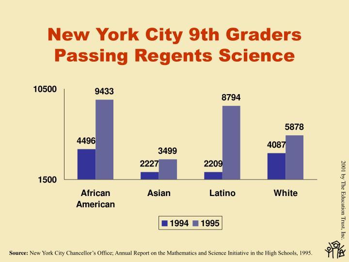 New York City 9th Graders Passing Regents Science