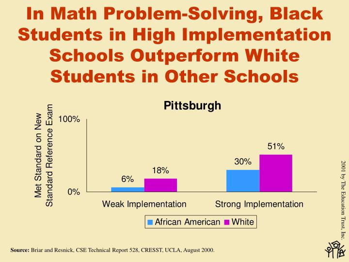 In Math Problem-Solving, Black Students in High Implementation Schools Outperform White Students in Other Schools