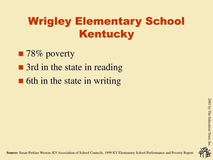 Wrigley Elementary School
