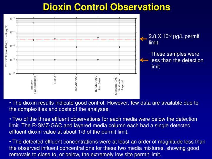Dioxin Control Observations