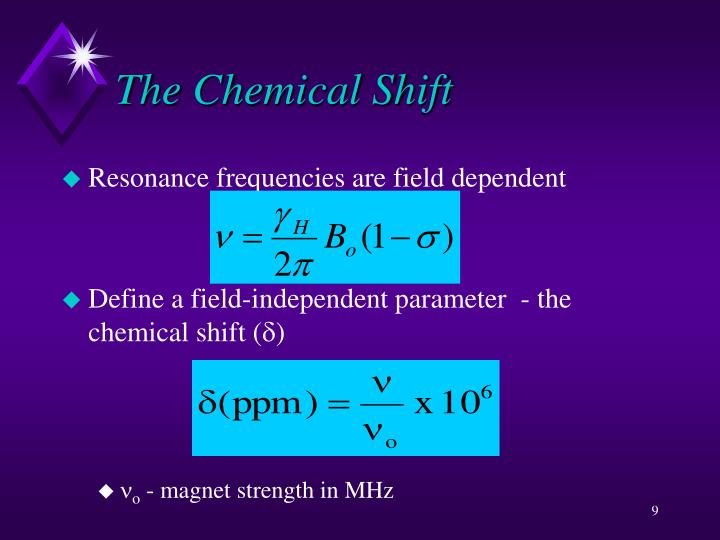 The Chemical Shift