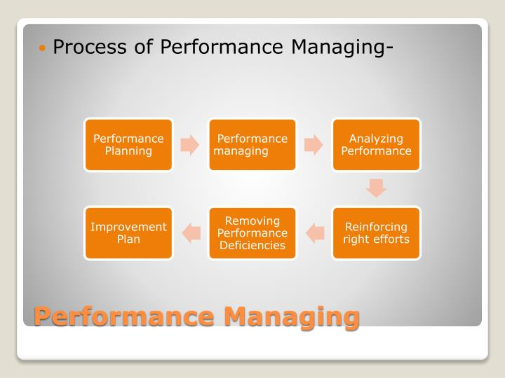 Performance managing1