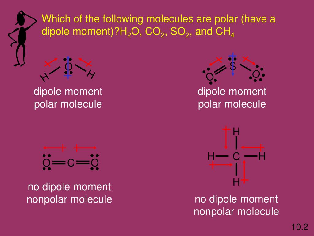 Ppt Intramolecular Forces Powerpoint Presentation Free Download Id 1824630