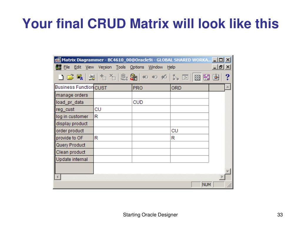 Crud Matrix Template