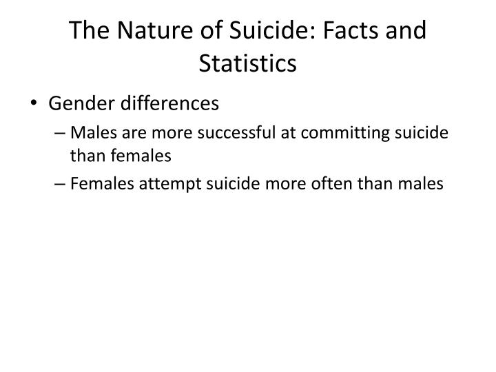 The Nature of Suicide: Facts and Statistics