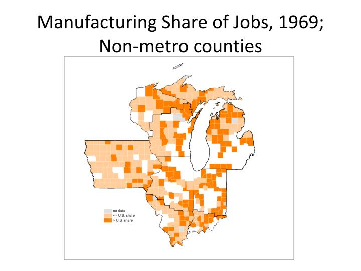 Manufacturing Share of Jobs, 1969; Non-metro counties