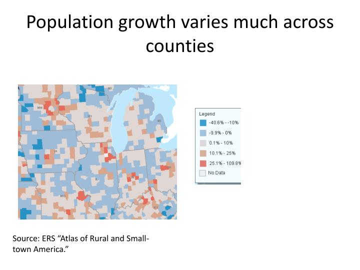 Population growth varies much across counties