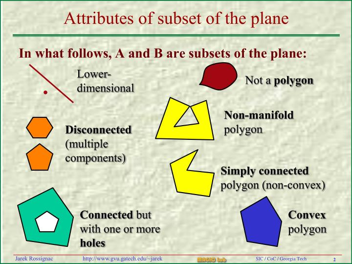 Attributes of subset of the plane
