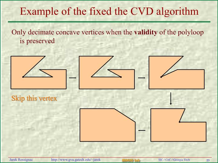 Example of the fixed the CVD algorithm