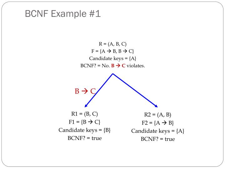 PPT - Decomposition, 3NF, BCNF PowerPoint Presentation - ID:1825838