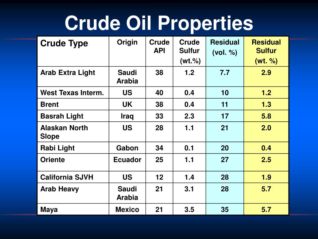 PPT - Fuel Oil A Refiner's Perspective PowerPoint