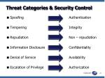 threat categories security control