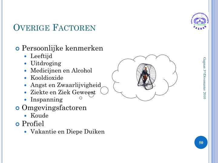 Overige Factoren