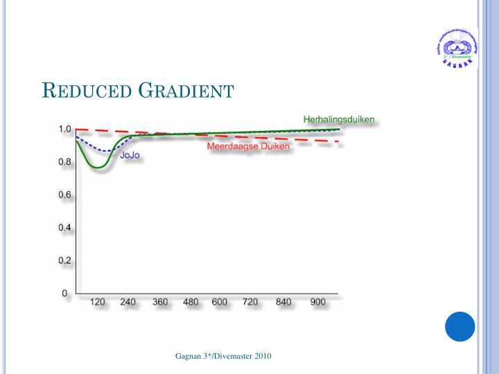 Reduced Gradient