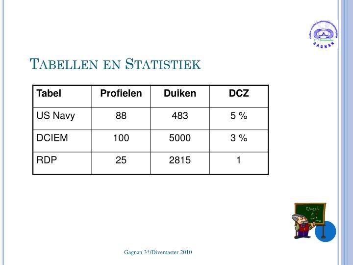 Tabellen en Statistiek