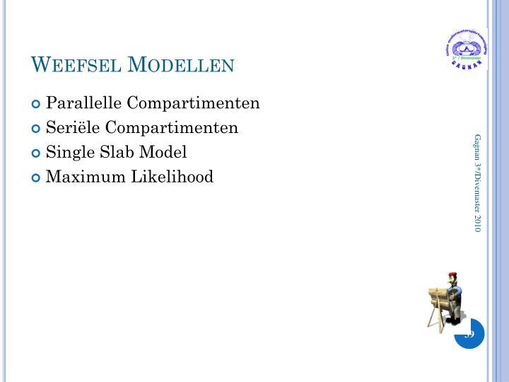 Weefsel Modellen