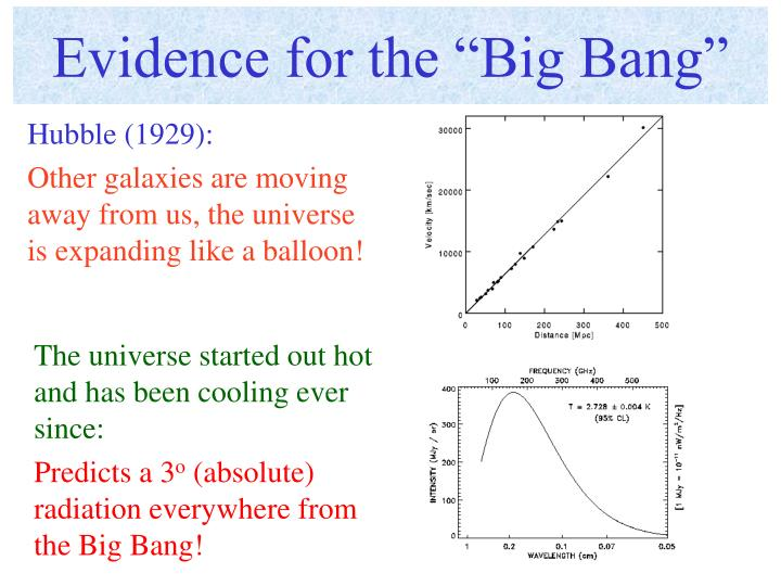 "Evidence for the ""Big Bang"""