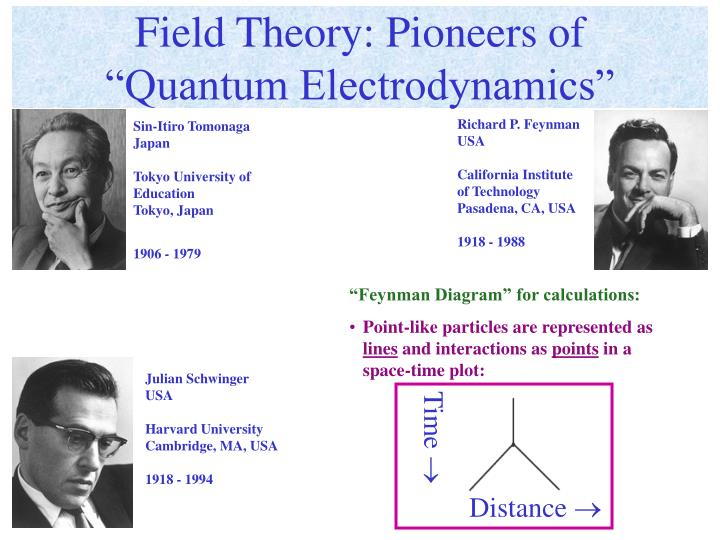Field Theory: Pioneers of