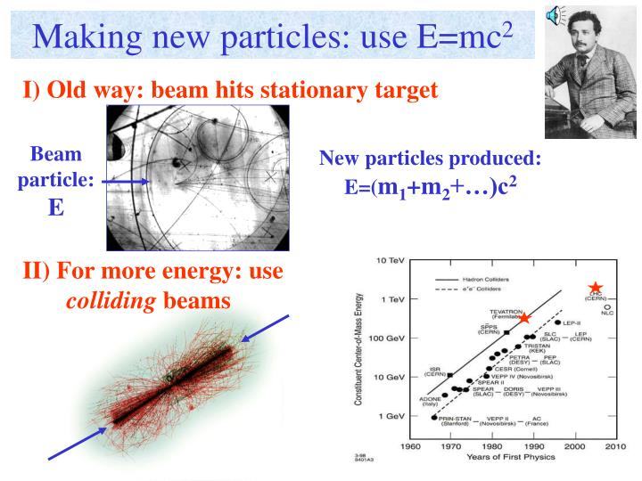 Making new particles: use E=mc