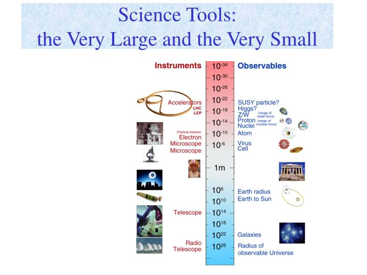Science tools the very large and the very small