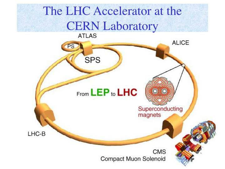 The LHC Accelerator at the