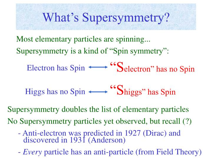 What's Supersymmetry?