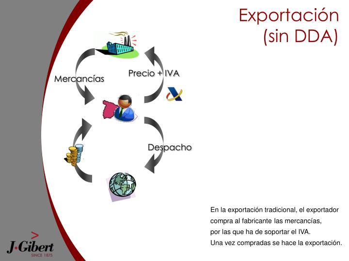 Exportación