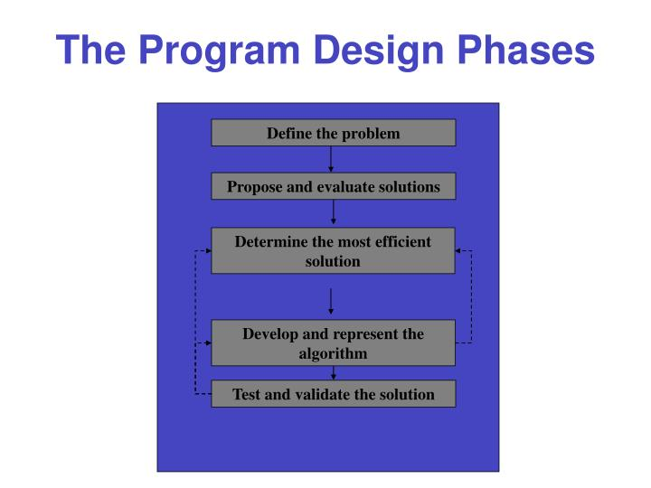 the program design phases n.