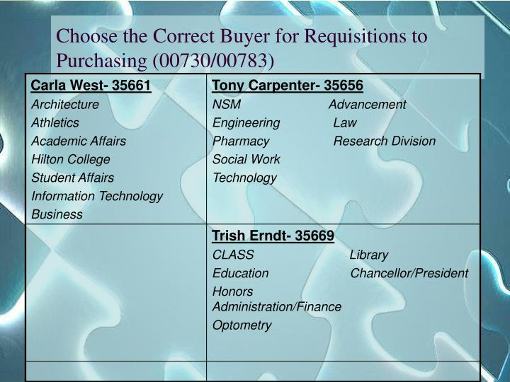 Choose the Correct Buyer for Requisitions to Purchasing (00730/00783)