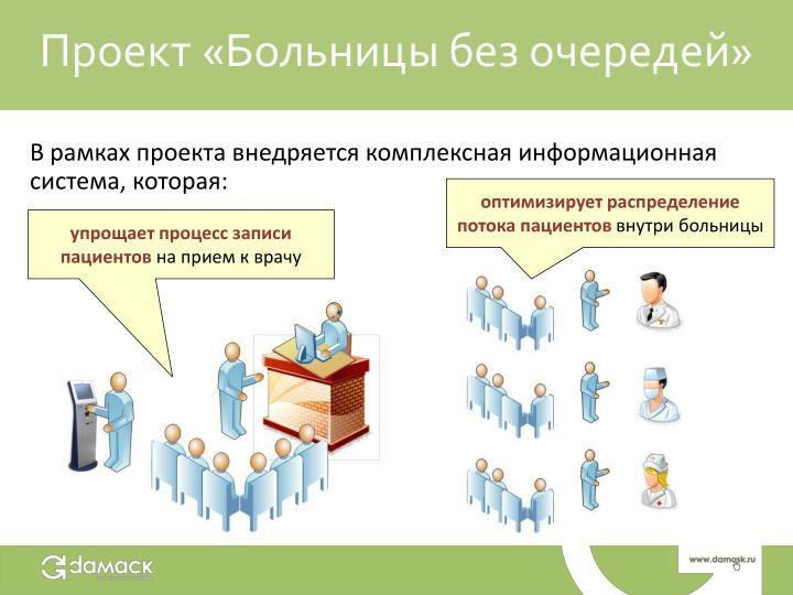 Проект «Больницы без очередей»