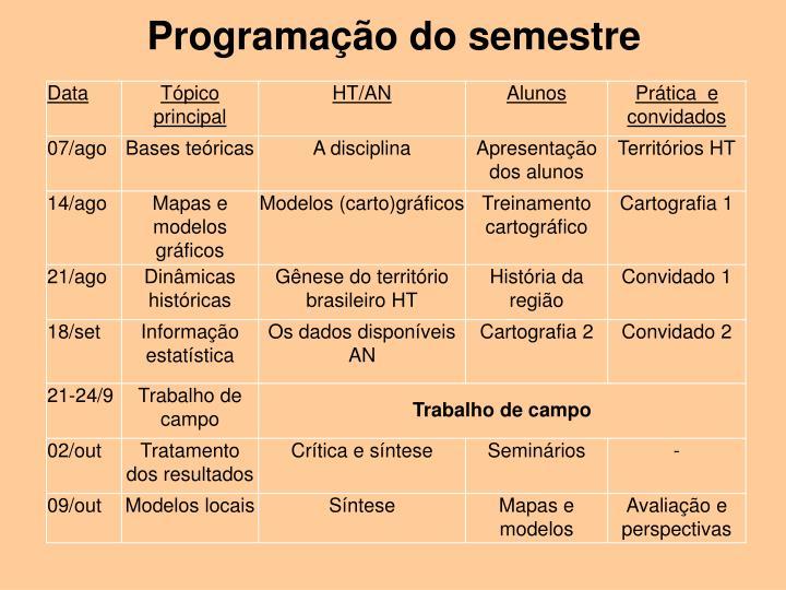 Programação do semestre