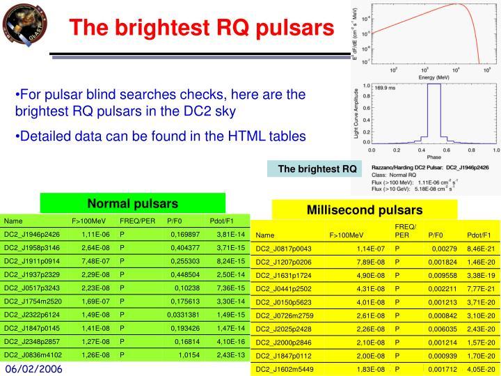 The brightest RQ