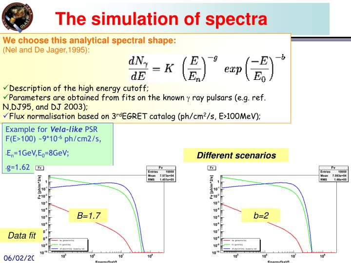 We choose this analytical spectral shape: