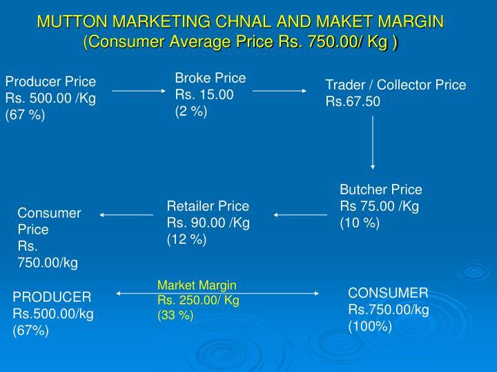 MUTTON MARKETING CHNAL AND MAKET MARGIN