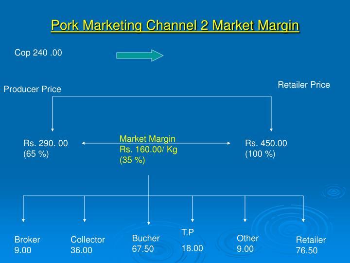 Pork Marketing Channel 2 Market Margin