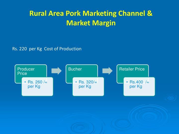 Rural Area Pork Marketing Channel & Market Margin