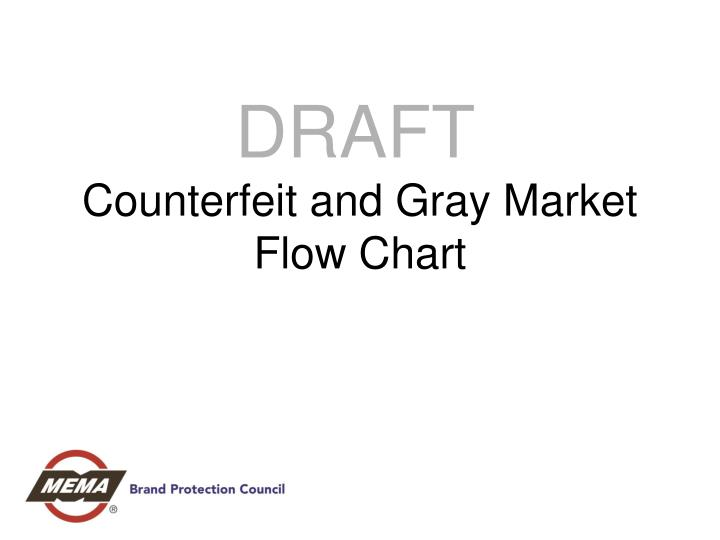 counterfeit and gray market flow chart n.