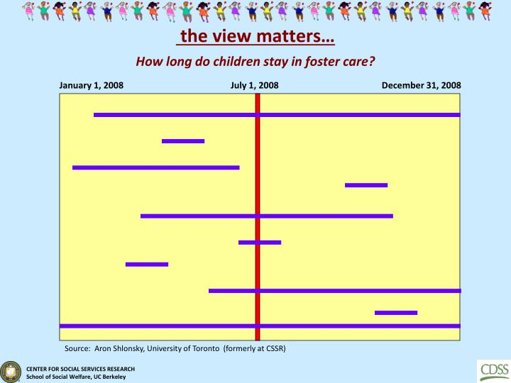 the view matters…