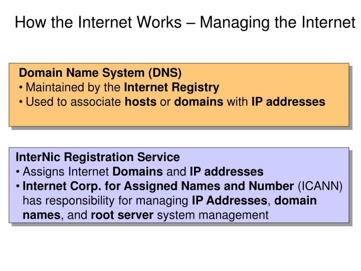 How the internet works managing the internet