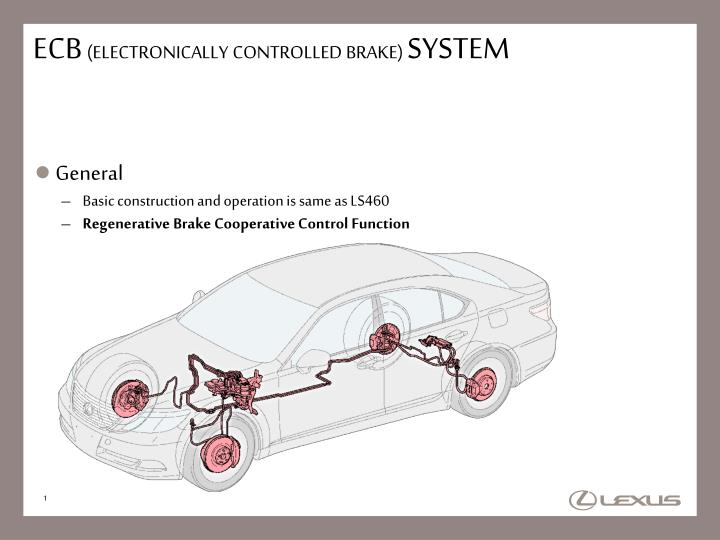 ecb electronically controlled brake system n.