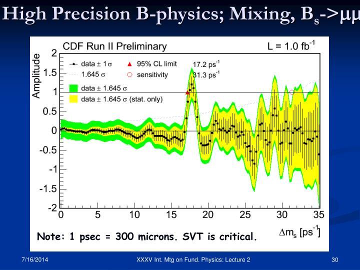 High Precision B-physics; Mixing, B