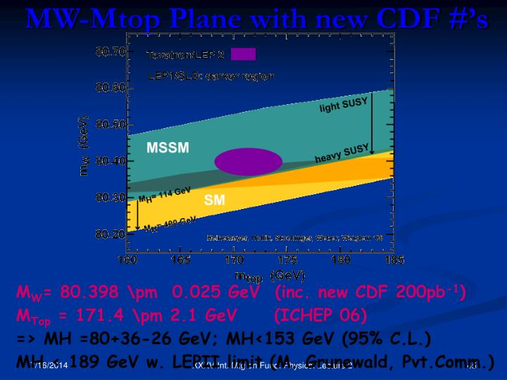 MW-Mtop Plane with new CDF #'s