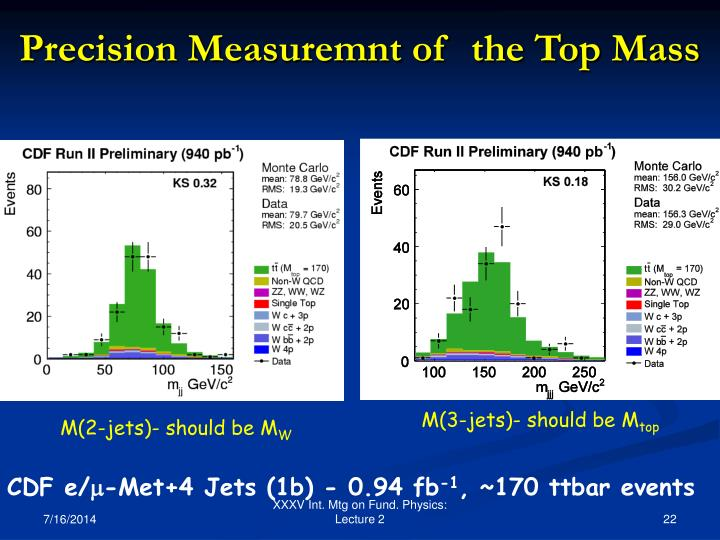 Precision Measuremnt of  the Top Mass