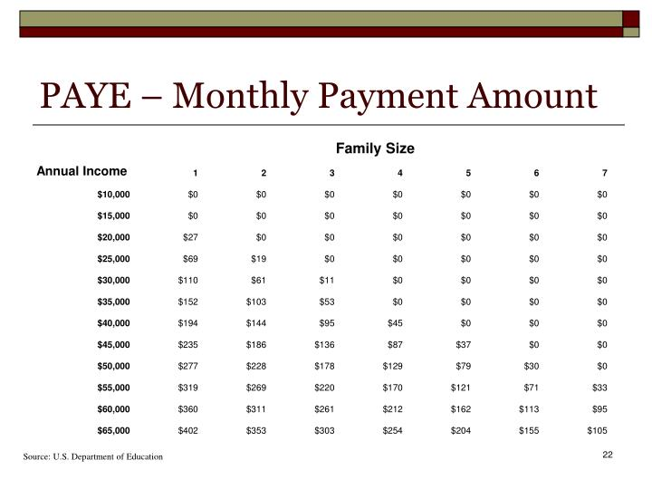 PAYE – Monthly Payment Amount