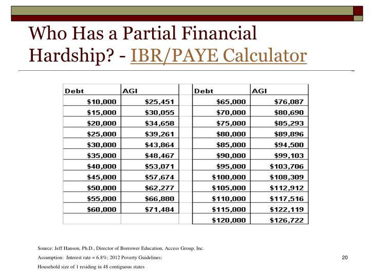 Who Has a Partial Financial Hardship? -