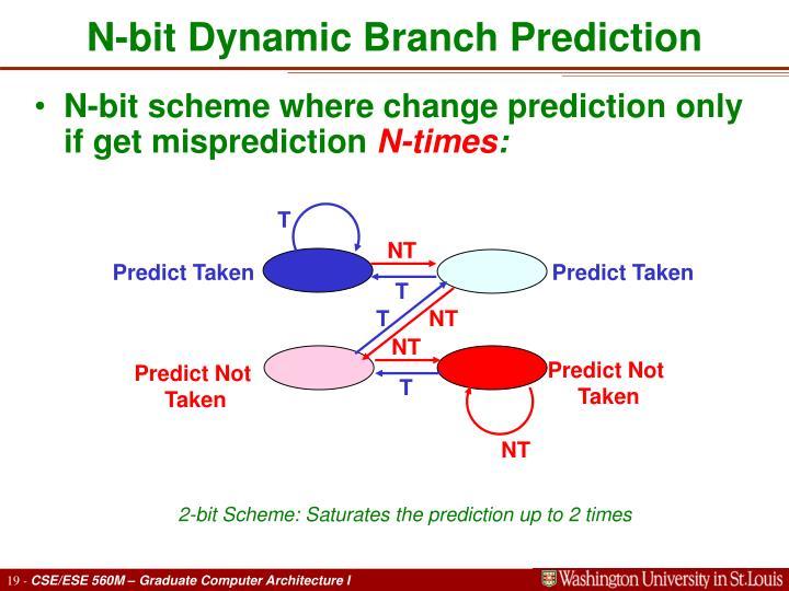 N-bit Dynamic Branch Prediction