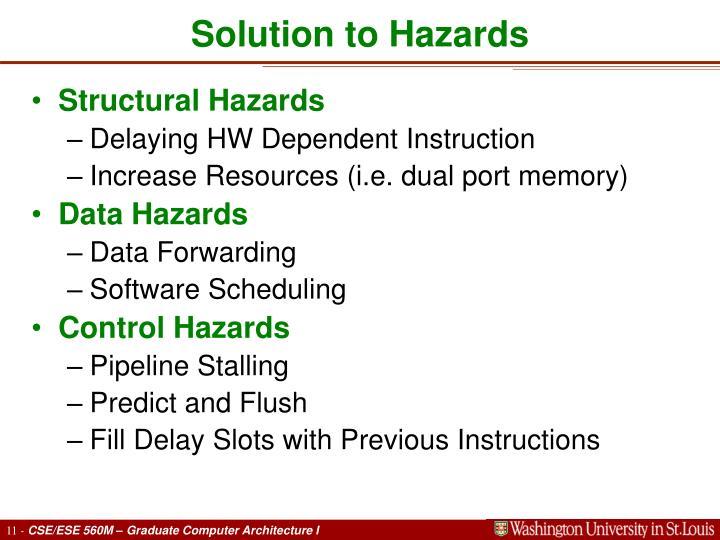 Solution to Hazards